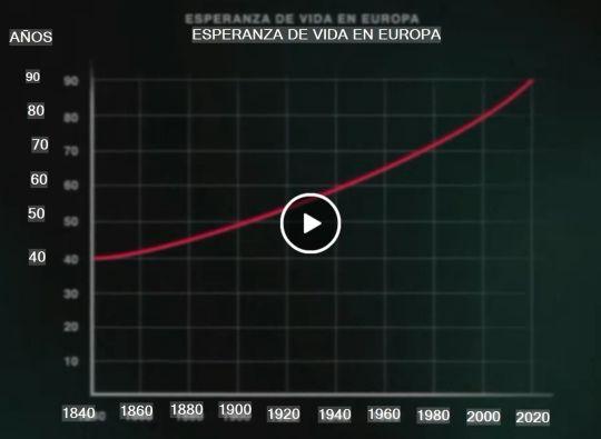 ESPERANZA DE VIDA EN EUROPA