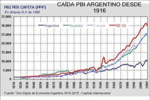 PBI X CAPITA 1810 AL 2009